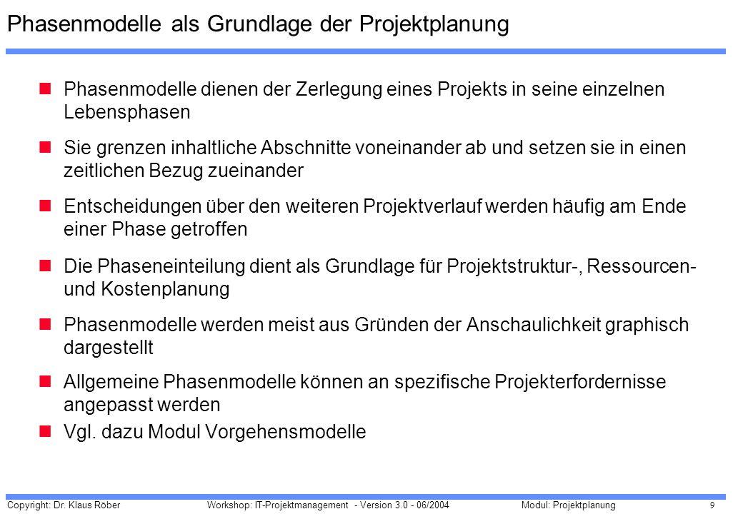 Phasenmodelle als Grundlage der Projektplanung