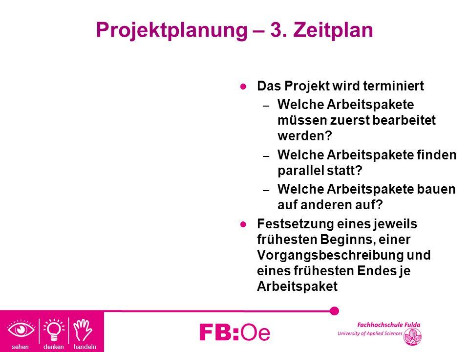 Projektplanung – 3. Zeitplan