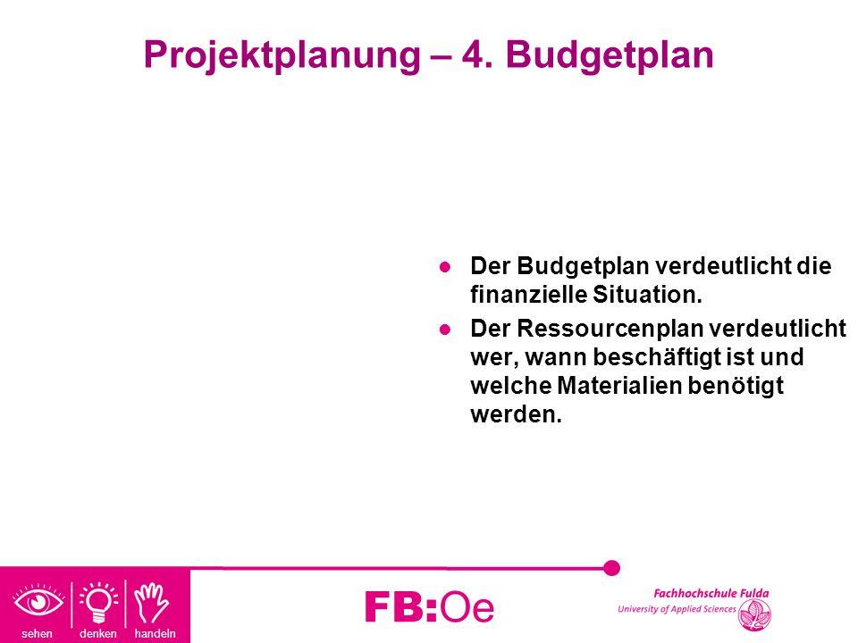 Projektplanung – 4. Budgetplan
