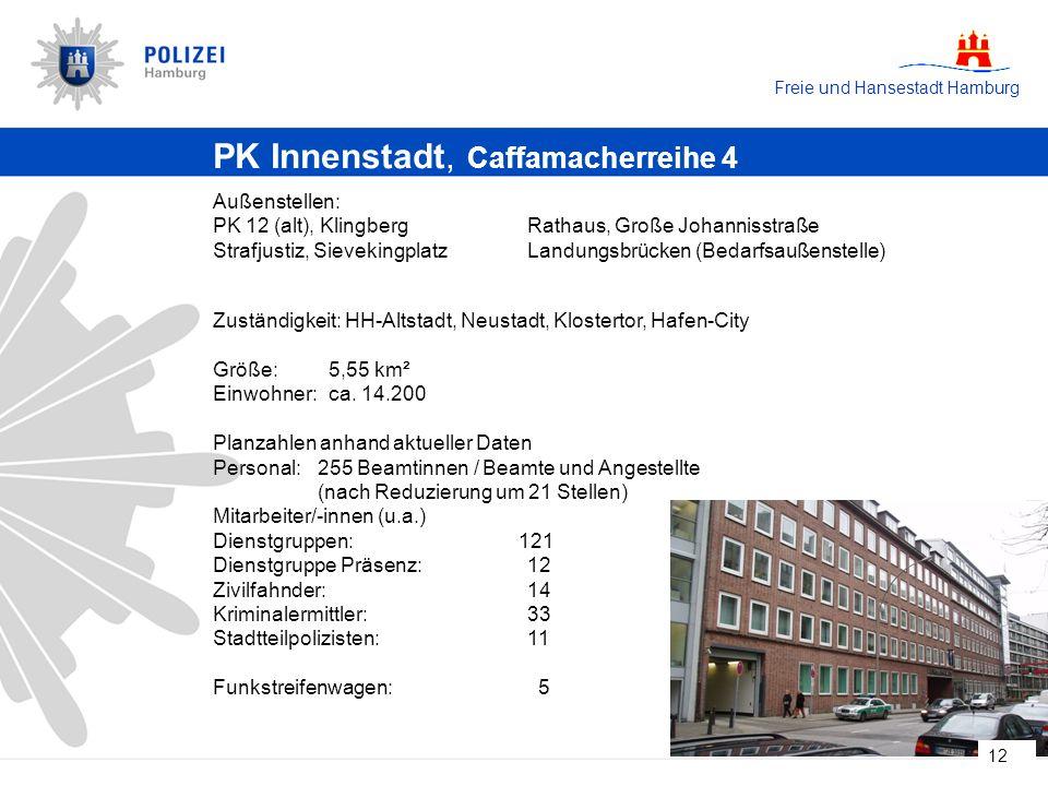 PK Innenstadt, Caffamacherreihe 4