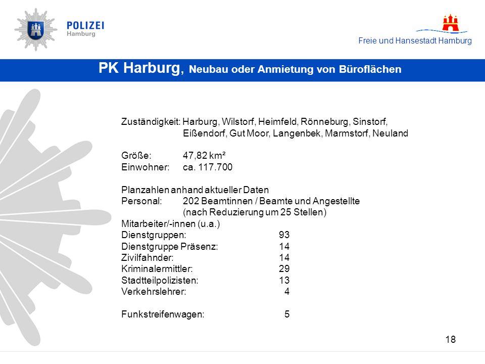 PK Harburg, Neubau oder Anmietung von Büroflächen
