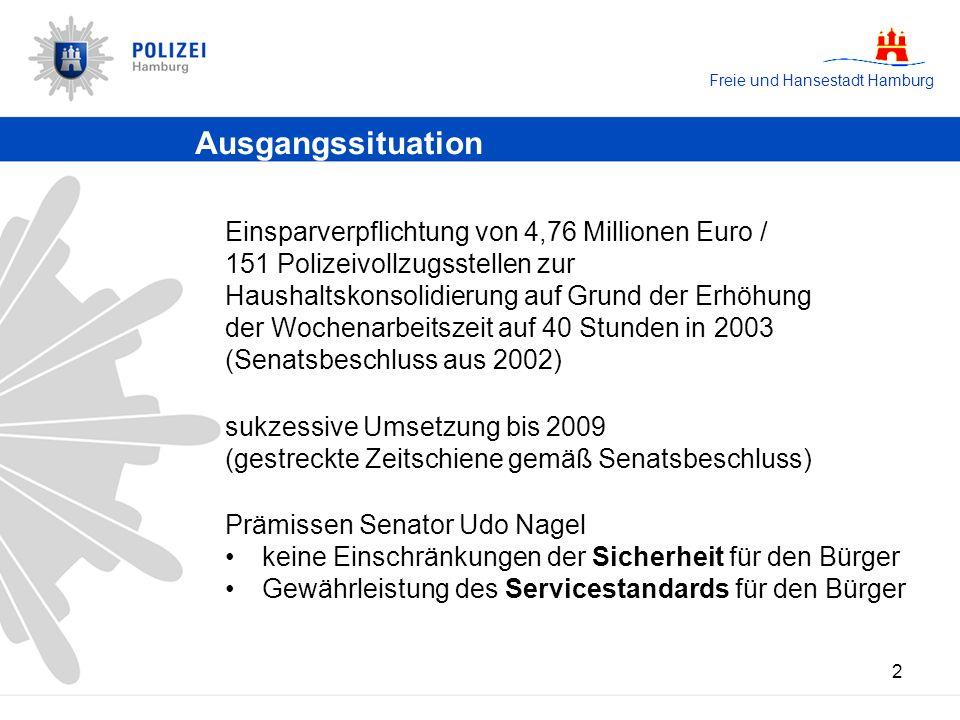 Ausgangssituation Einsparverpflichtung von 4,76 Millionen Euro /