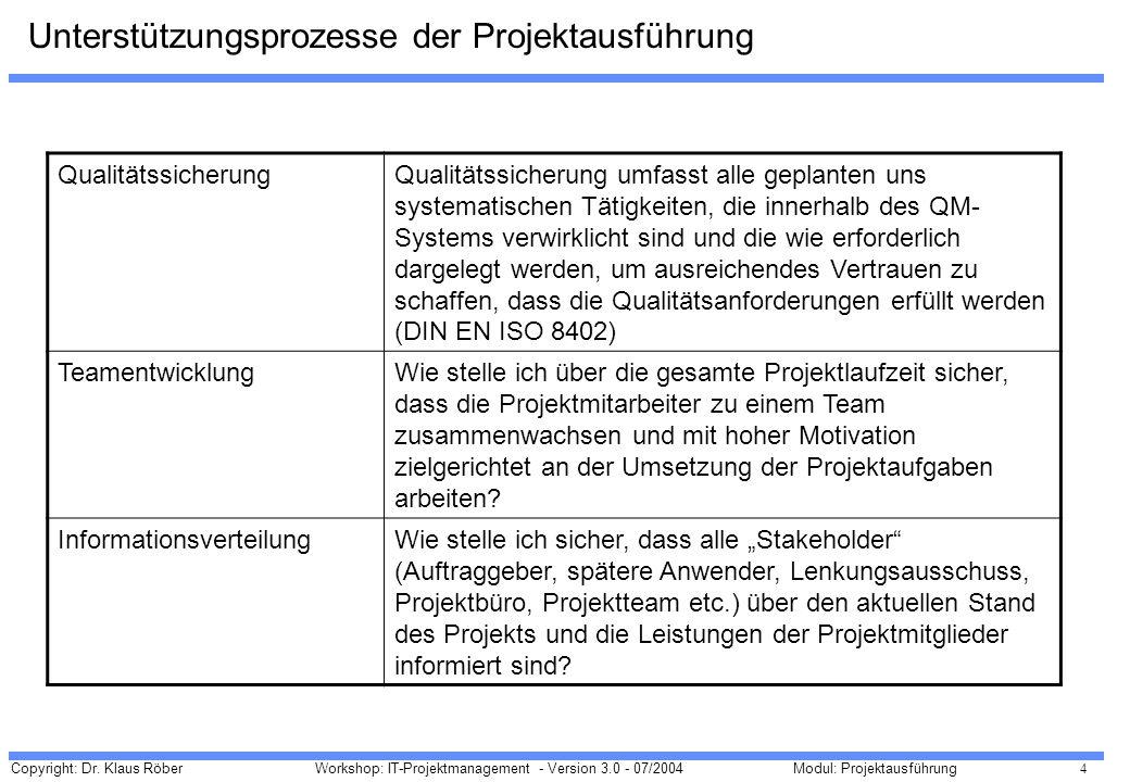 Unterstützungsprozesse der Projektausführung