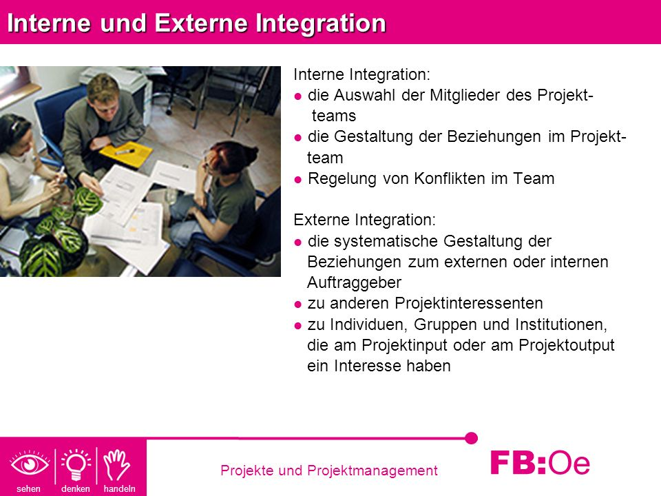 Interne und Externe Integration