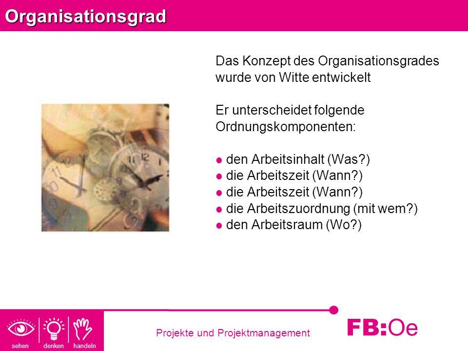 OrganisationsgradDas Konzept des Organisationsgrades wurde von Witte entwickelt. Er unterscheidet folgende Ordnungskomponenten:
