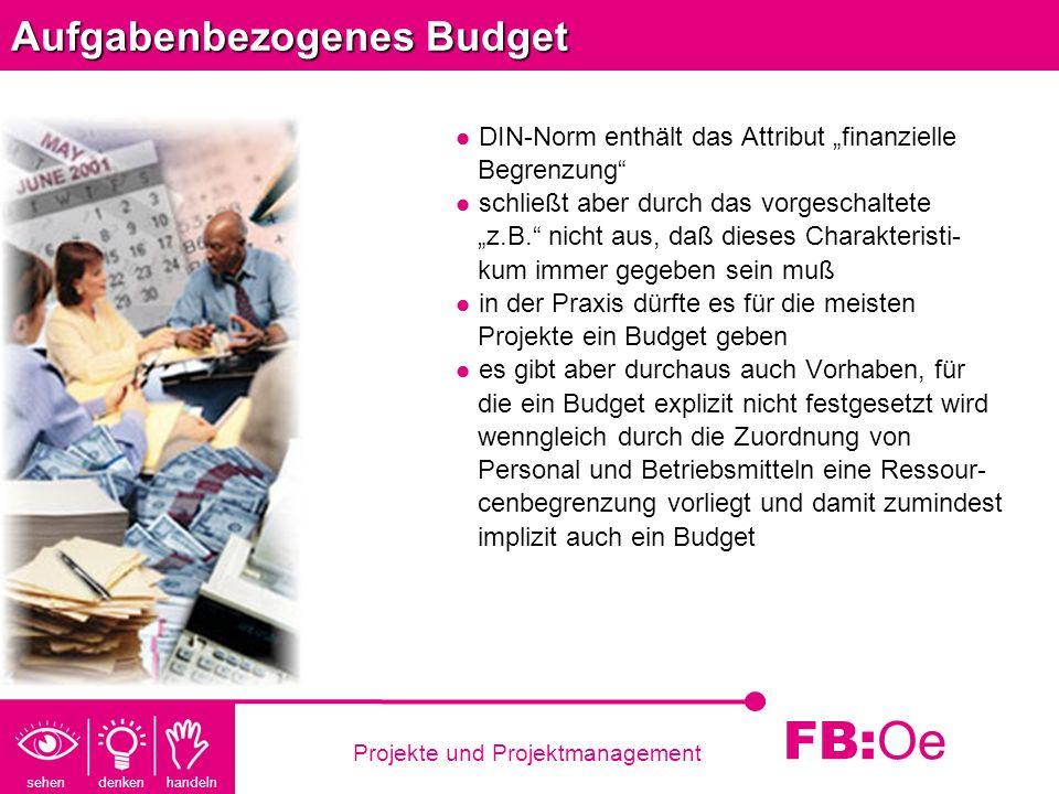 Aufgabenbezogenes Budget