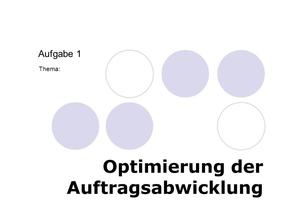 Optimierung der Auftragsabwicklung