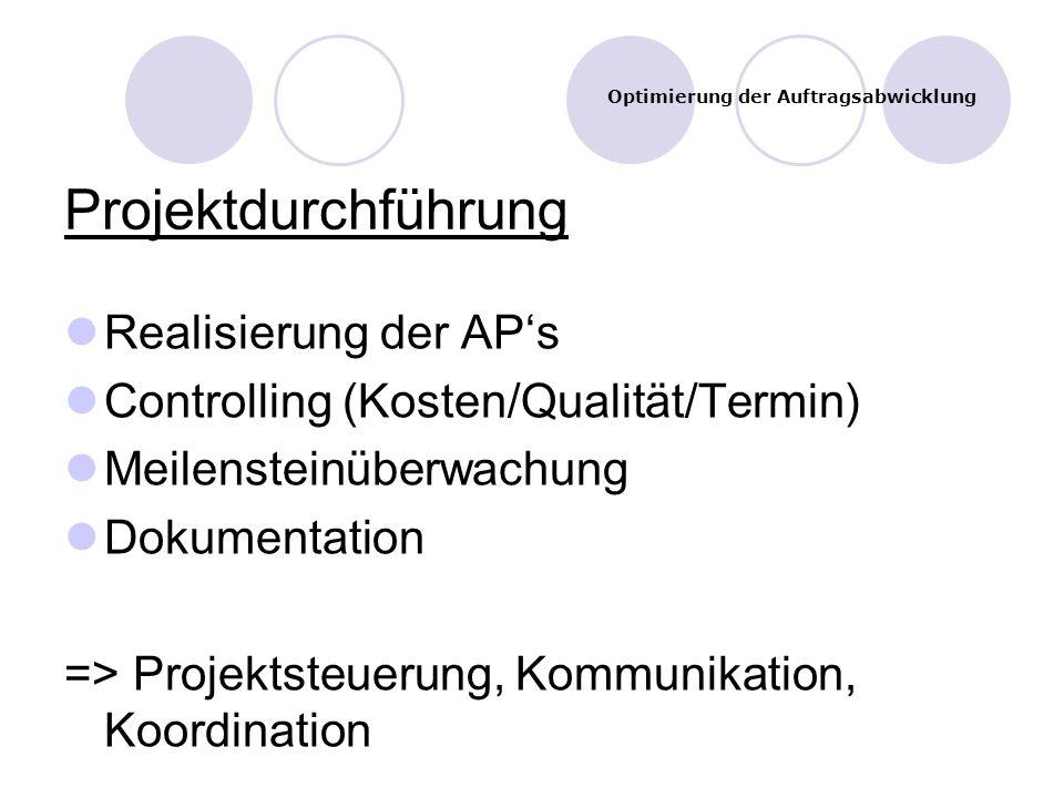 Projektdurchführung Realisierung der AP's