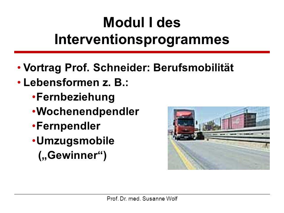 Modul I des Interventionsprogrammes