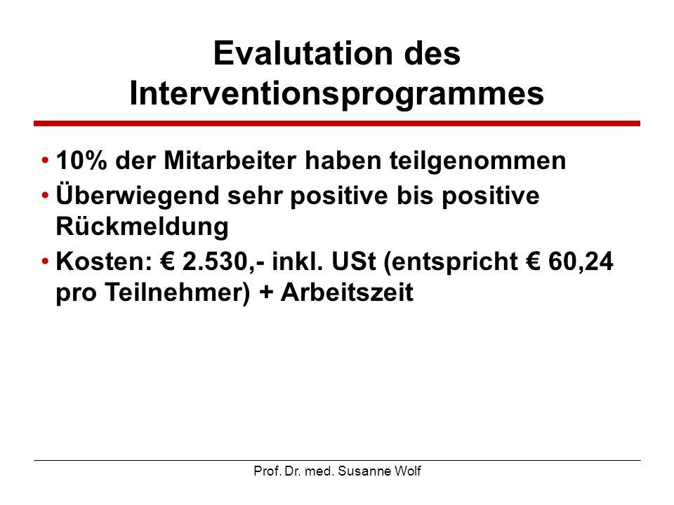 Evalutation des Interventionsprogrammes