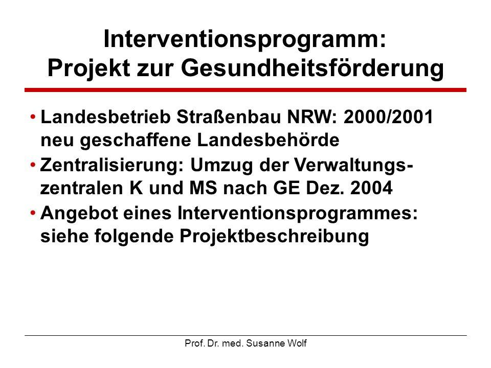 Interventionsprogramm: Projekt zur Gesundheitsförderung