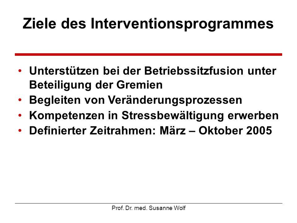 Ziele des Interventionsprogrammes