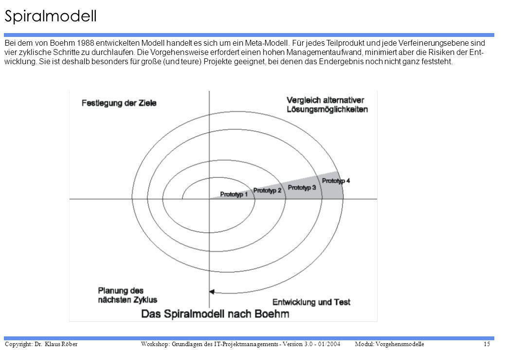 Spiralmodell Bei dem von Boehm 1988 entwickelten Modell handelt es sich um ein Meta-Modell. Für jedes Teilprodukt und jede Verfeinerungsebene sind.