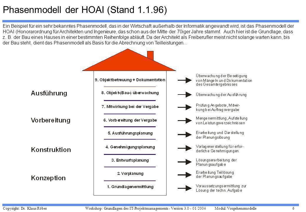 Phasenmodell der HOAI (Stand 1.1.96)