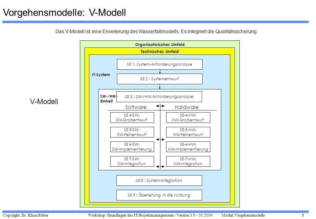 Vorgehensmodelle: V-Modell