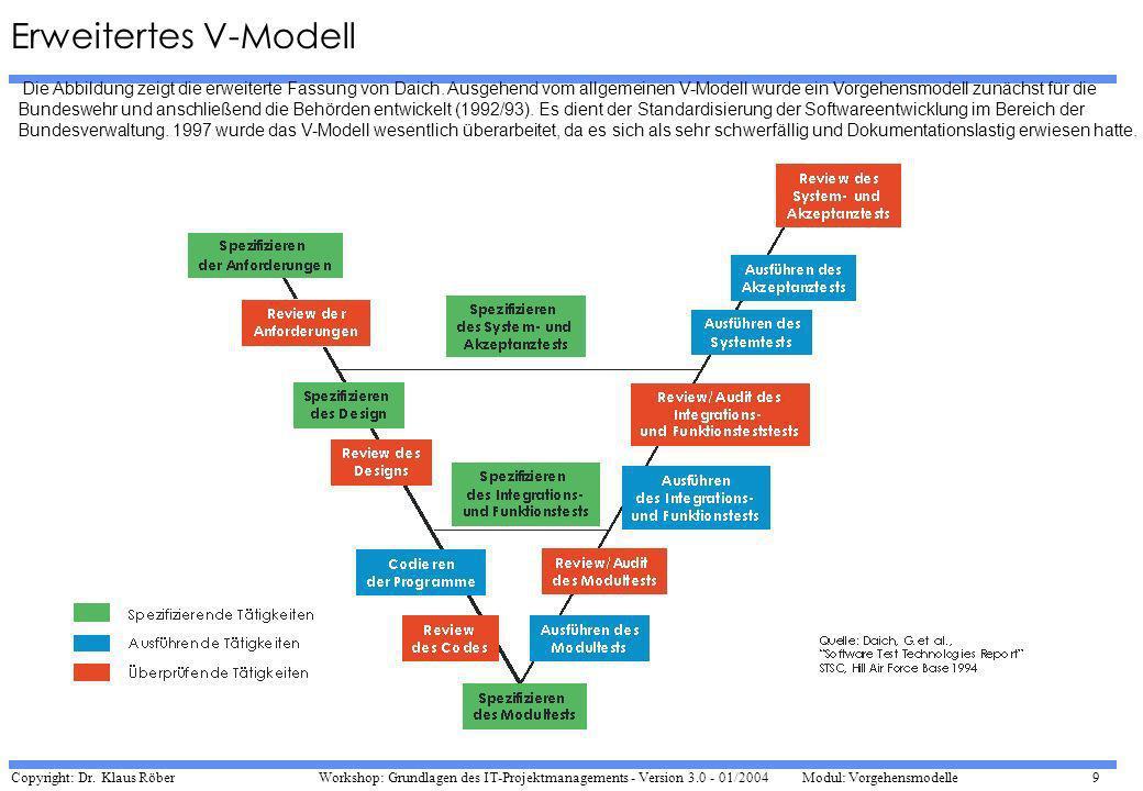 Erweitertes V-Modell