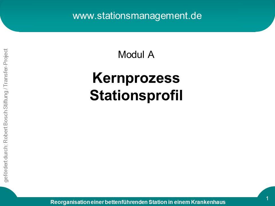 Kernprozess Stationsprofil