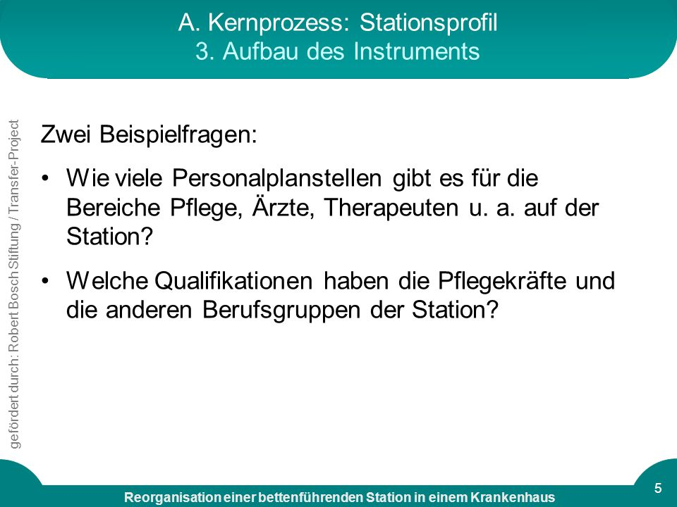 A. Kernprozess: Stationsprofil 3. Aufbau des Instruments