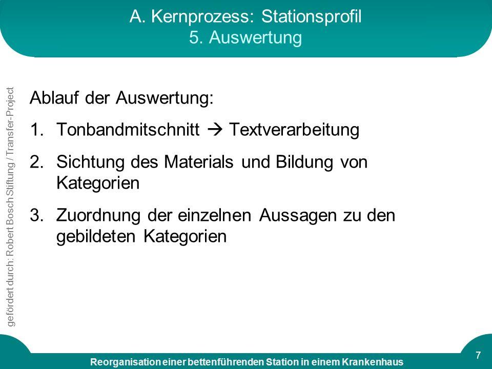 A. Kernprozess: Stationsprofil 5. Auswertung