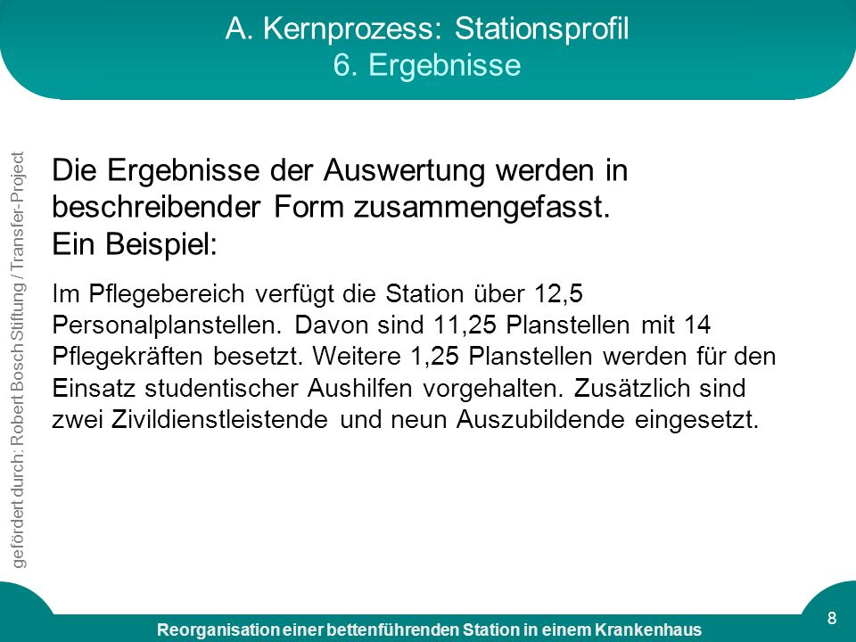 A. Kernprozess: Stationsprofil 6. Ergebnisse