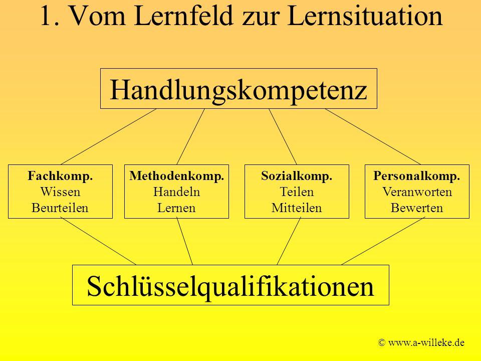 1. Vom Lernfeld zur Lernsituation