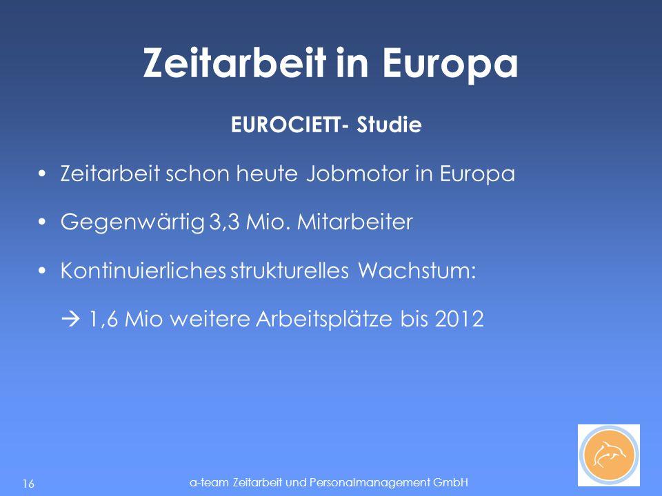 Zeitarbeit in Europa EUROCIETT- Studie