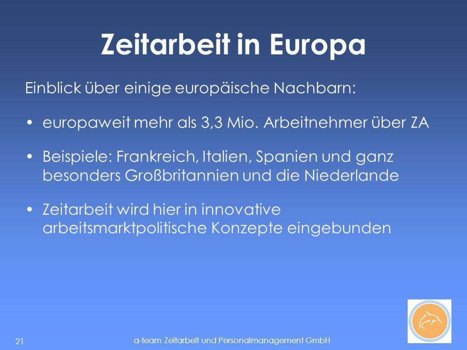 Zeitarbeit in Europa Einblick über einige europäische Nachbarn: