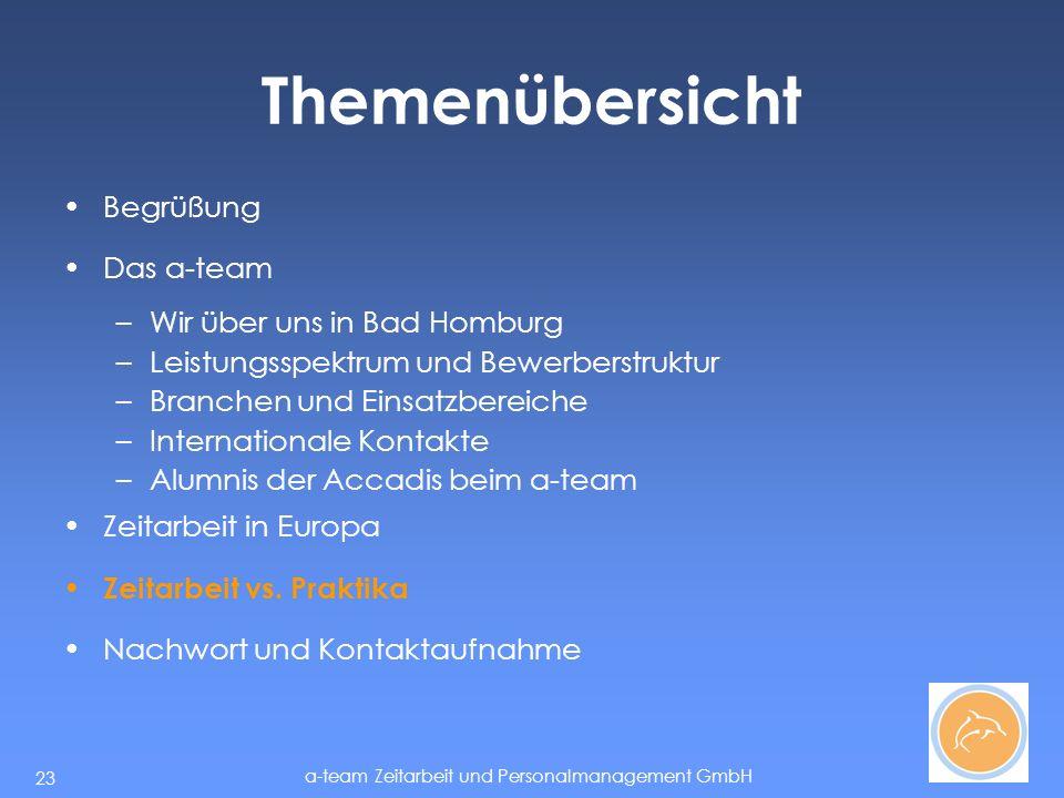 Themenübersicht Begrüßung Das a-team Wir über uns in Bad Homburg