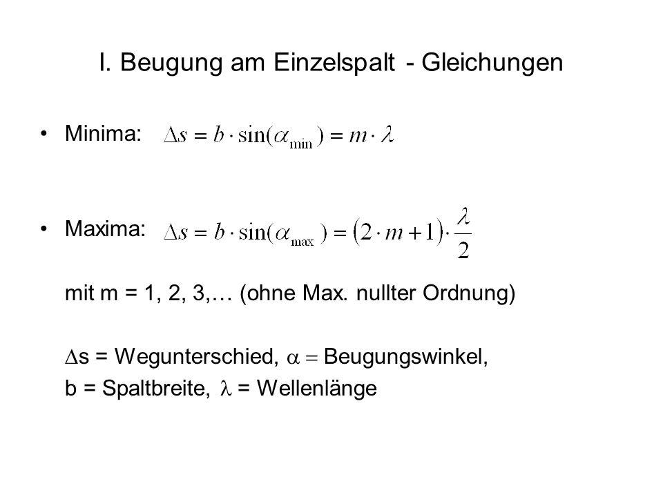 I. Beugung am Einzelspalt - Gleichungen