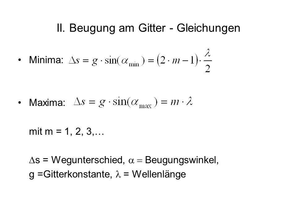 II. Beugung am Gitter - Gleichungen