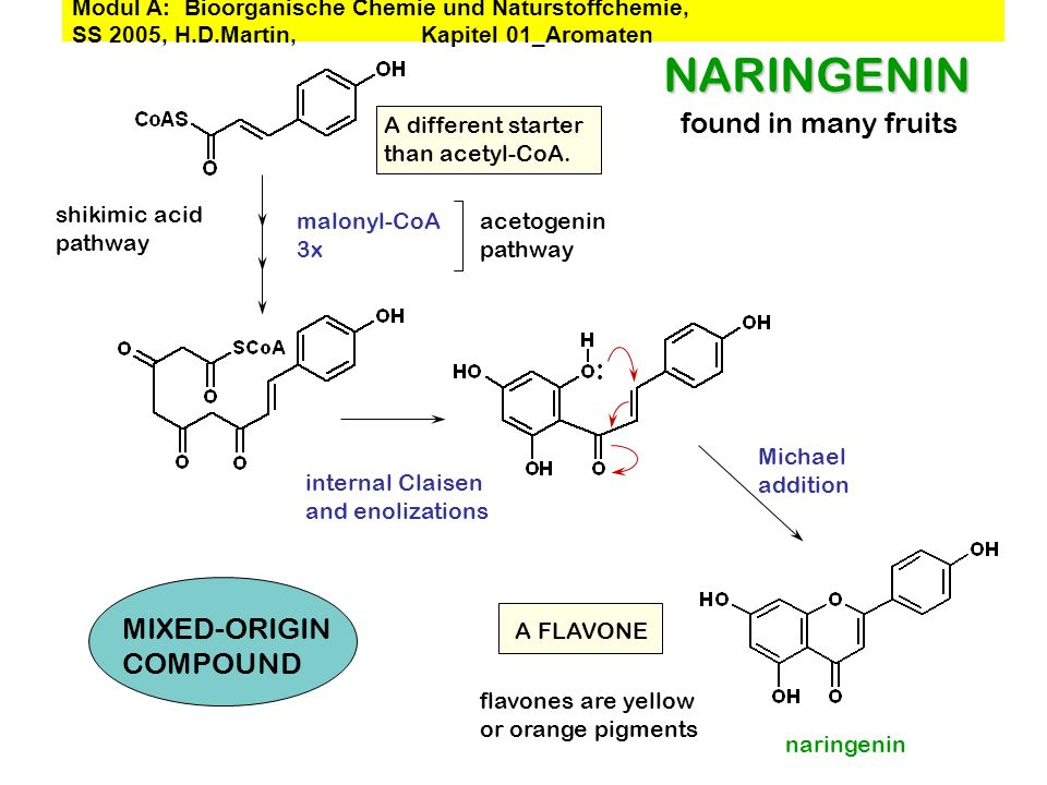 NARINGENIN found in many fruits : MIXED-ORIGIN COMPOUND