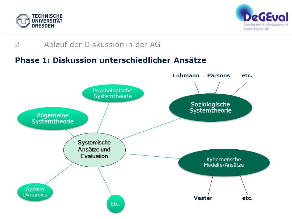 Systemische Ansätze und Evaluation