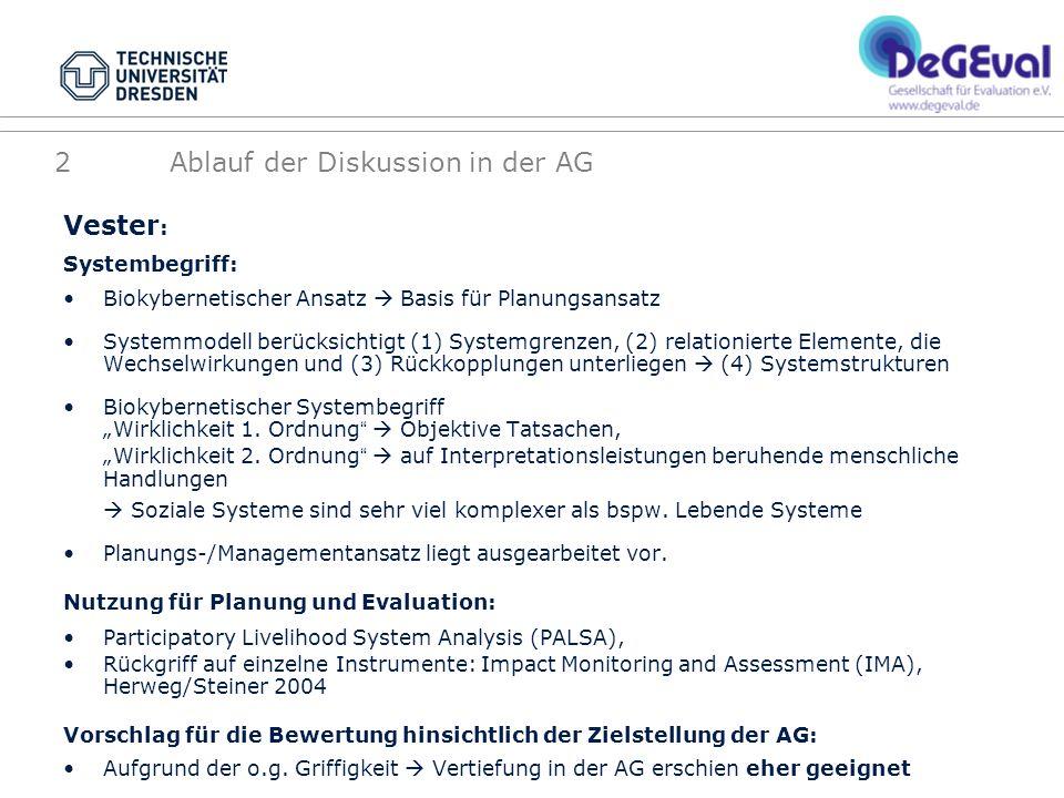 2 Ablauf der Diskussion in der AG