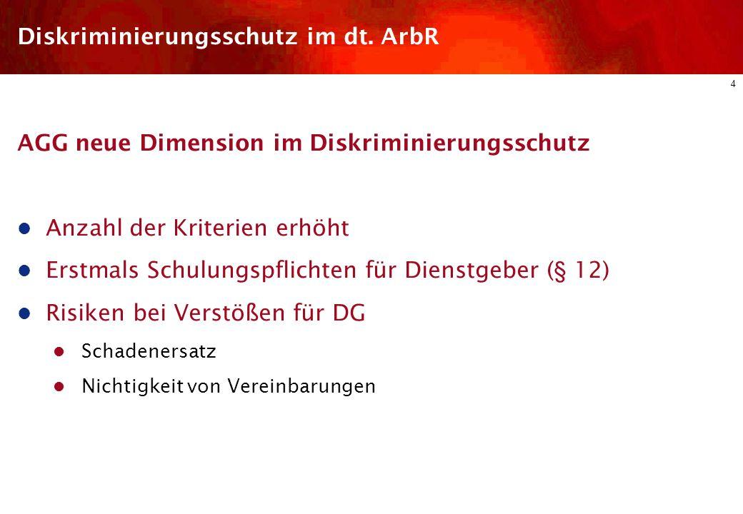 Diskriminierungsschutz im dt. ArbR