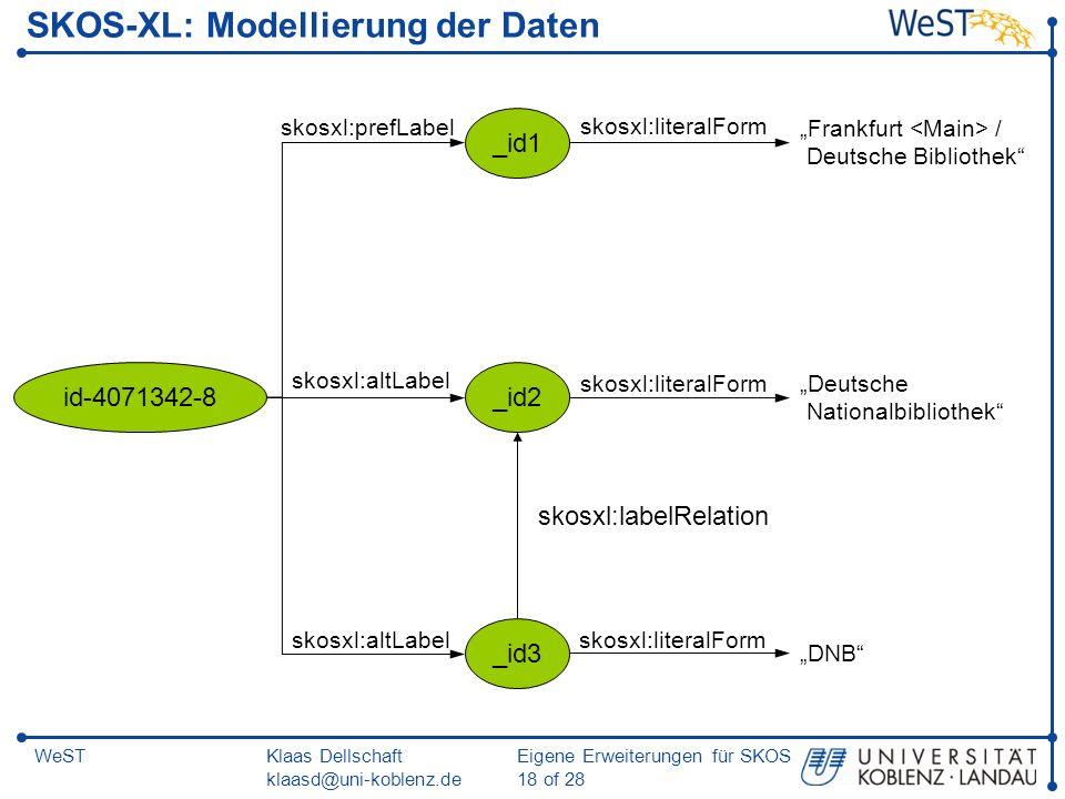 SKOS-XL: Modellierung der Daten