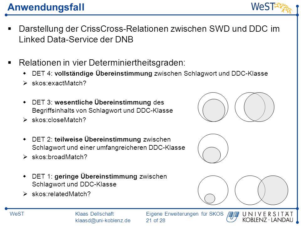 AnwendungsfallDarstellung der CrissCross-Relationen zwischen SWD und DDC im Linked Data-Service der DNB.