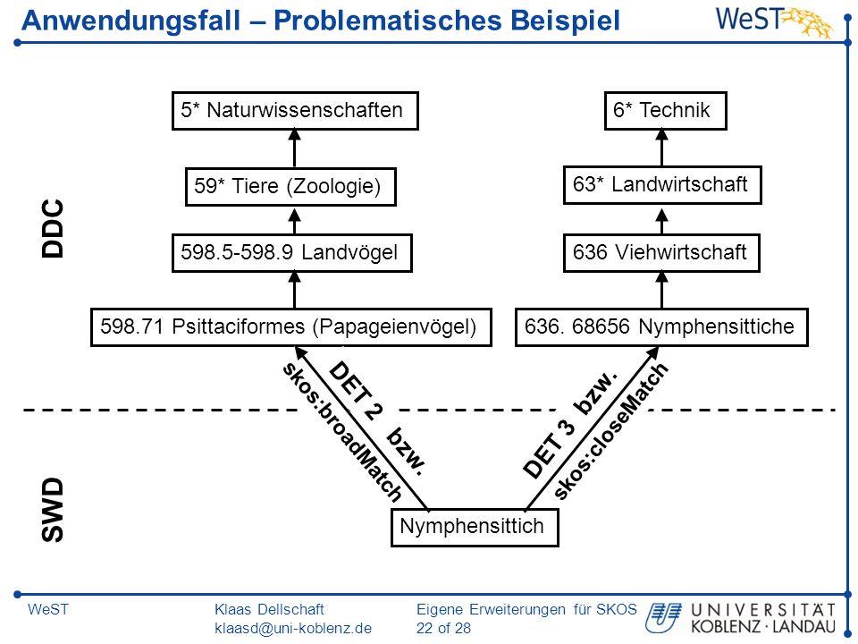 Anwendungsfall – Problematisches Beispiel