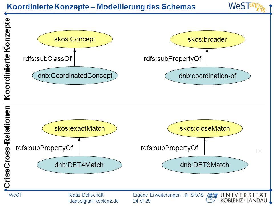 Koordinierte Konzepte – Modellierung des Schemas