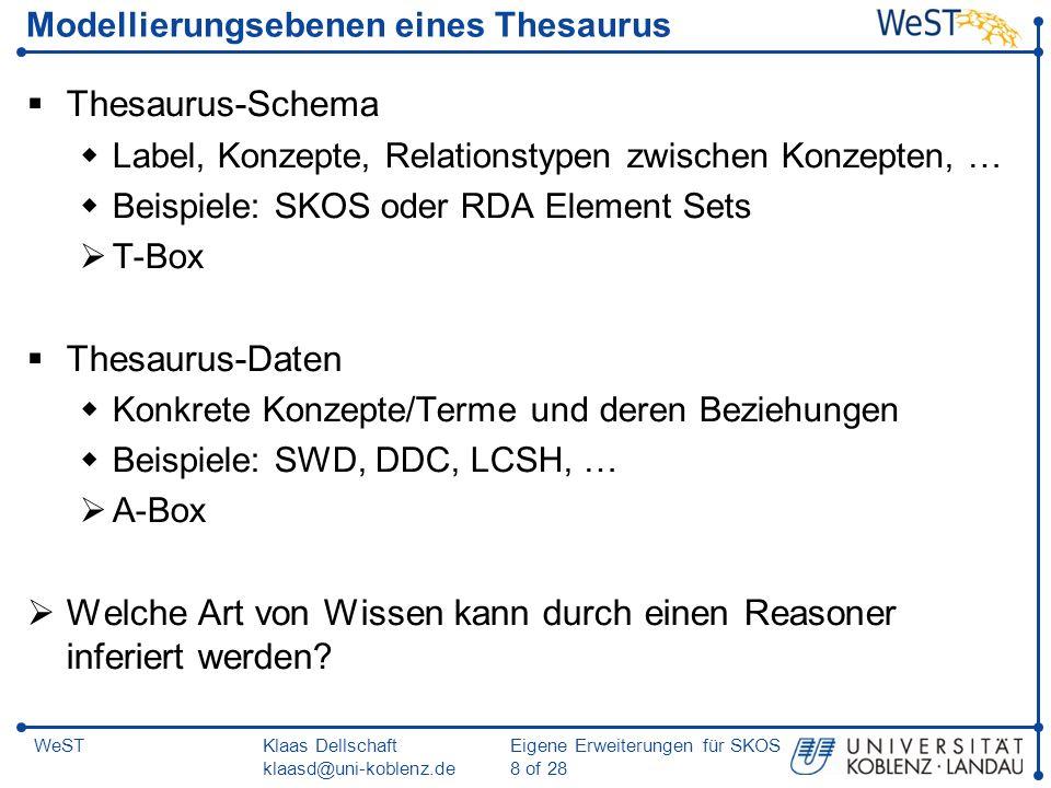 Modellierungsebenen eines Thesaurus