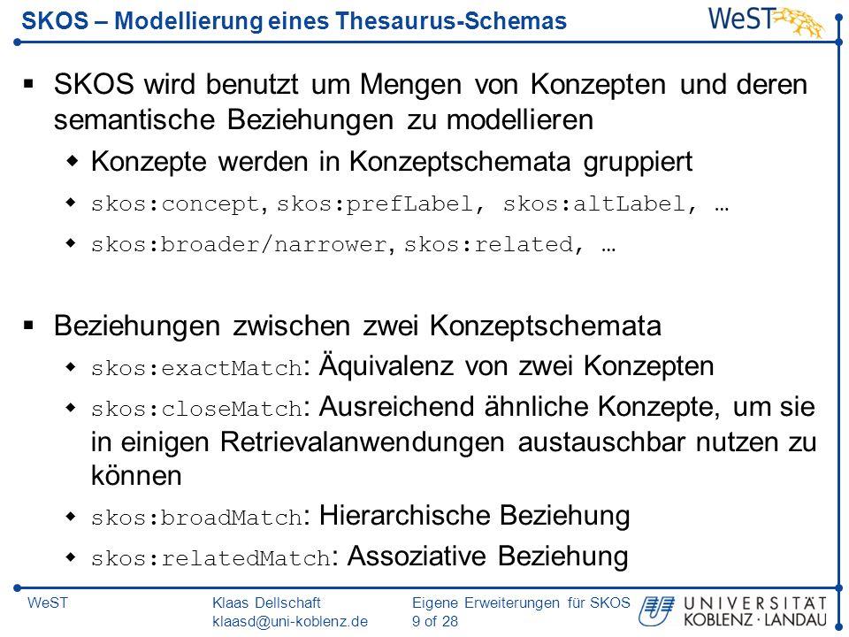 SKOS – Modellierung eines Thesaurus-Schemas