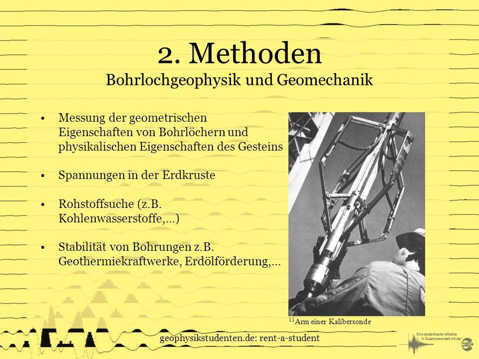 2. Methoden Bohrlochgeophysik und Geomechanik