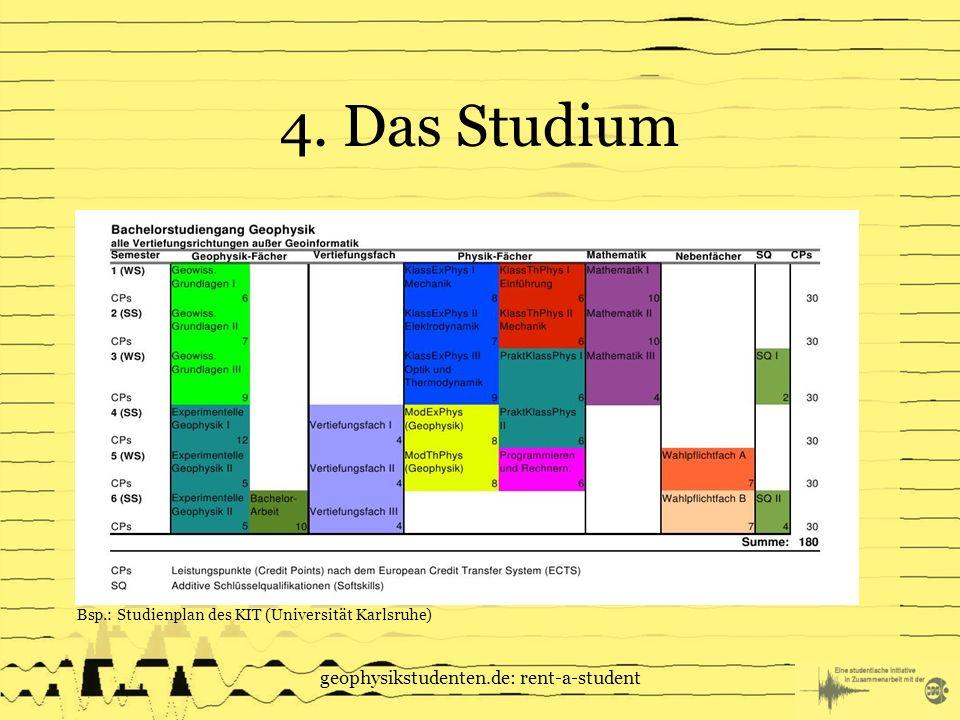 geophysikstudenten.de: rent-a-student