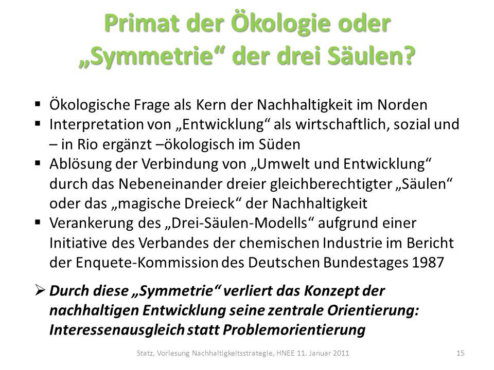 """Primat der Ökologie oder """"Symmetrie der drei Säulen"""