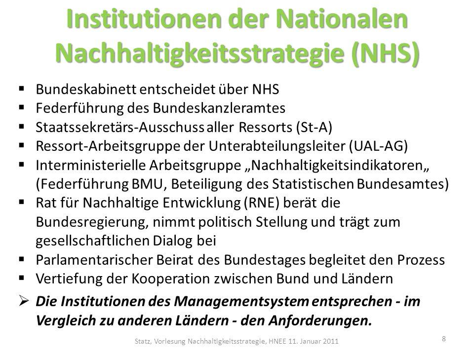 Institutionen der Nationalen Nachhaltigkeitsstrategie (NHS)