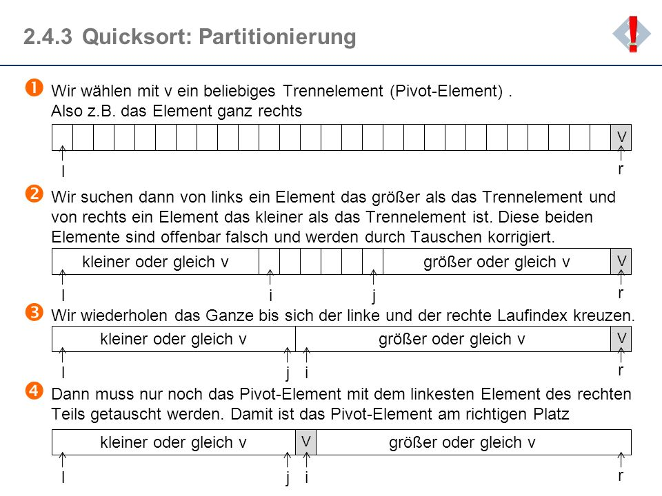 2.4.3 Quicksort: Partitionierung