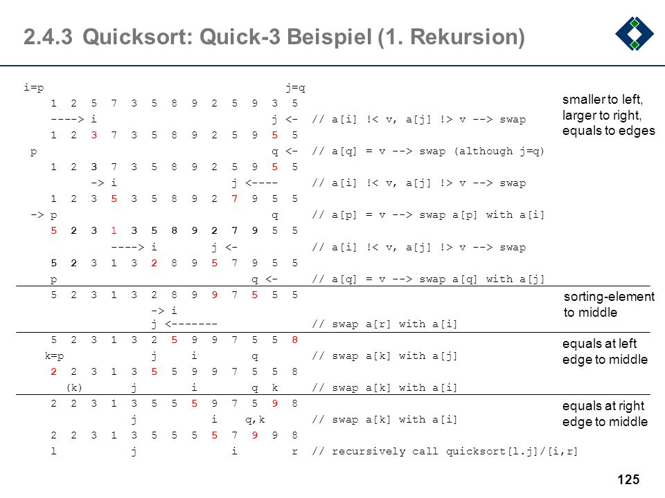 2.4.3 Quicksort: Quick-3 Beispiel (1. Rekursion)