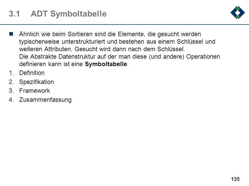 3.1 ADT Symboltabelle