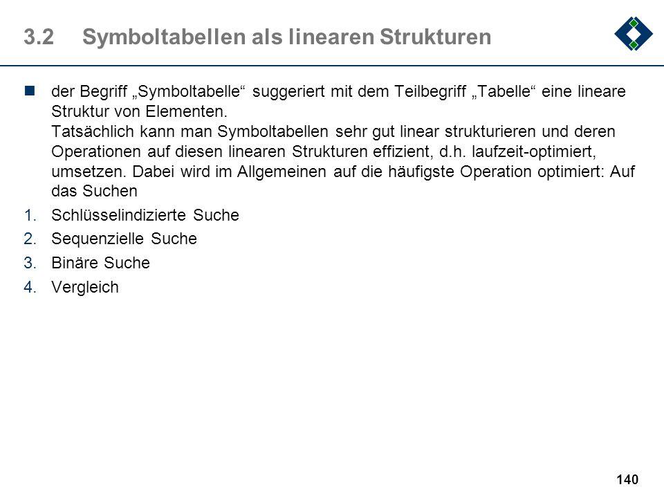3.2 Symboltabellen als linearen Strukturen