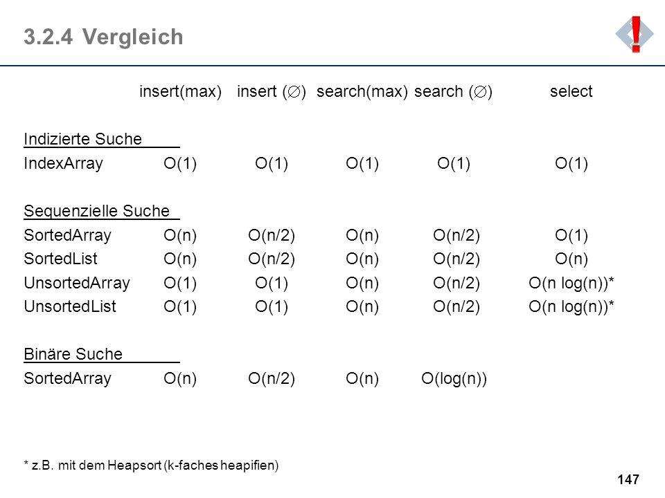 ! 3.2.4 Vergleich insert(max) insert () search(max) search () select
