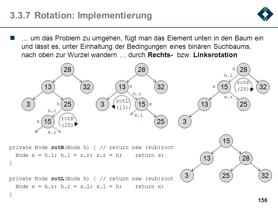 3.3.7 Rotation: Implementierung